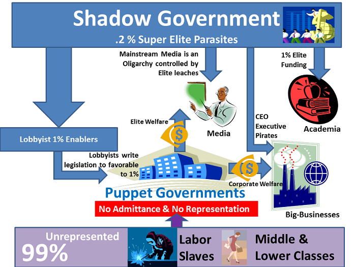 tmp_8055-shadowgovernment114218321